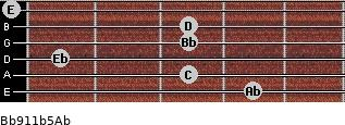 Bb9/11b5/Ab for guitar on frets 4, 3, 1, 3, 3, 0