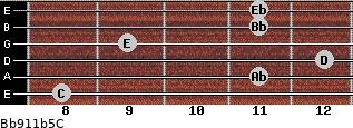 Bb9/11b5/C for guitar on frets 8, 11, 12, 9, 11, 11