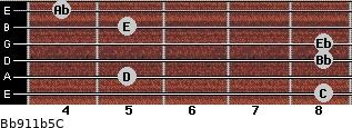 Bb9/11b5/C for guitar on frets 8, 5, 8, 8, 5, 4