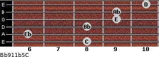 Bb9/11b5/C for guitar on frets 8, 6, 8, 9, 9, 10