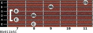 Bb9/11b5/C for guitar on frets 8, 7, 8, 7, 9, 11