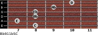 Bb9/11b5/C for guitar on frets 8, 7, 8, 8, 9, 10