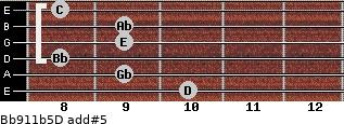 Bb9/11b5/D add(#5) guitar chord