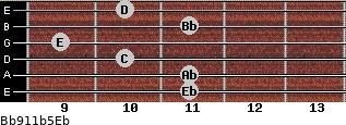 Bb9/11b5/Eb for guitar on frets 11, 11, 10, 9, 11, 10