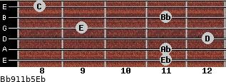 Bb9/11b5/Eb for guitar on frets 11, 11, 12, 9, 11, 8