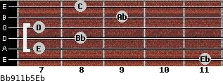 Bb9/11b5/Eb for guitar on frets 11, 7, 8, 7, 9, 8