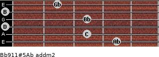 Bb9/11#5/Ab add(m2) for guitar on frets 4, 3, 0, 3, 0, 2