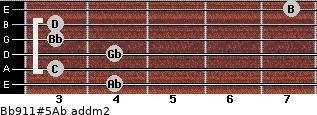 Bb9/11#5/Ab add(m2) for guitar on frets 4, 3, 4, 3, 3, 7