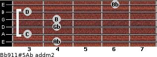 Bb9/11#5/Ab add(m2) for guitar on frets 4, 3, 4, 4, 3, 6