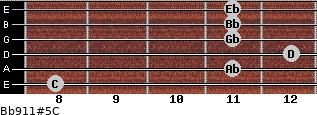 Bb9/11#5/C for guitar on frets 8, 11, 12, 11, 11, 11