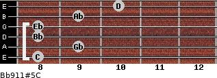 Bb9/11#5/C for guitar on frets 8, 9, 8, 8, 9, 10