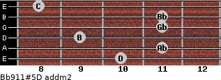Bb9/11#5/D add(m2) guitar chord