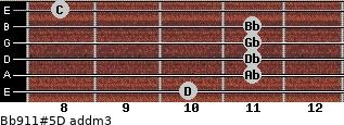 Bb9/11#5/D add(m3) guitar chord