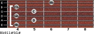 Bb9/11#5/G# for guitar on frets 4, 5, 4, 5, 4, 6