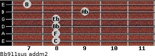 Bb9/11sus add(m2) guitar chord