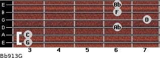 Bb9/13/G for guitar on frets 3, 3, 6, 7, 6, 6