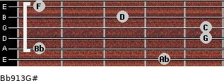 Bb9/13/G# for guitar on frets 4, 1, 5, 5, 3, 1