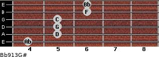 Bb9/13/G# for guitar on frets 4, 5, 5, 5, 6, 6