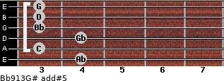 Bb9/13/G# add(#5) for guitar on frets 4, 3, 4, 3, 3, 3