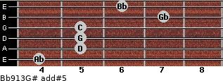 Bb9/13/G# add(#5) for guitar on frets 4, 5, 5, 5, 7, 6