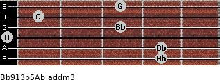 Bb9/13b5/Ab add(m3) guitar chord