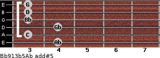 Bb9/13b5/Ab add(#5) guitar chord