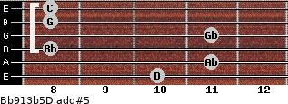Bb9/13b5/D add(#5) guitar chord