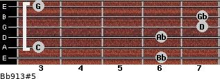 Bb9/13#5 for guitar on frets 6, 3, 6, 7, 7, 3
