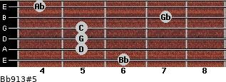 Bb9/13#5 for guitar on frets 6, 5, 5, 5, 7, 4