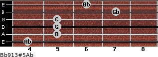 Bb9/13#5/Ab for guitar on frets 4, 5, 5, 5, 7, 6