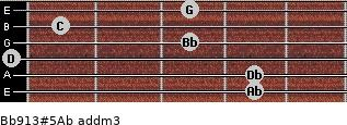 Bb9/13#5/Ab add(m3) for guitar on frets 4, 4, 0, 3, 1, 3