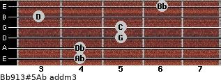 Bb9/13#5/Ab add(m3) for guitar on frets 4, 4, 5, 5, 3, 6