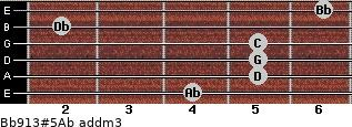 Bb9/13#5/Ab add(m3) for guitar on frets 4, 5, 5, 5, 2, 6
