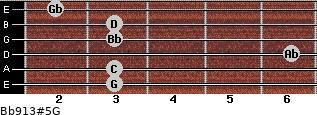 Bb9/13#5/G for guitar on frets 3, 3, 6, 3, 3, 2