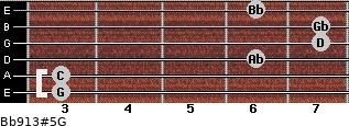 Bb9/13#5/G for guitar on frets 3, 3, 6, 7, 7, 6