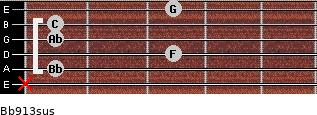 Bb9/13sus guitar chord