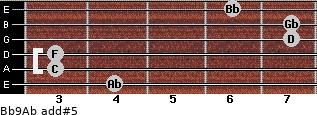 Bb9/Ab add(#5) for guitar on frets 4, 3, 3, 7, 7, 6