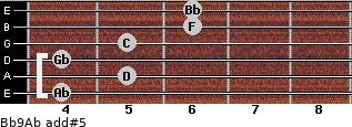 Bb9/Ab add(#5) for guitar on frets 4, 5, 4, 5, 6, 6