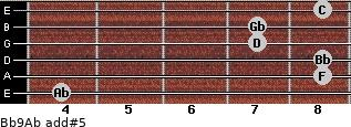 Bb9/Ab add(#5) for guitar on frets 4, 8, 8, 7, 7, 8