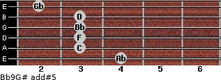 Bb9/G# add(#5) for guitar on frets 4, 3, 3, 3, 3, 2