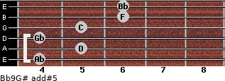 Bb9/G# add(#5) for guitar on frets 4, 5, 4, 5, 6, 6