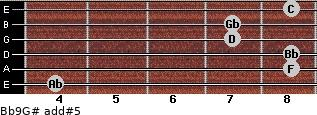 Bb9/G# add(#5) for guitar on frets 4, 8, 8, 7, 7, 8