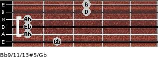 Bb9/11/13#5/Gb guitar chord