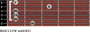 Bb9/11/F# add(#5) guitar chord