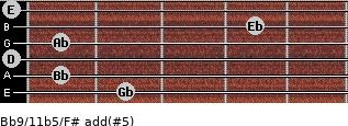 Bb9/11b5/F# add(#5) guitar chord