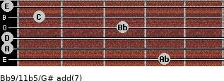 Bb9/11b5/G# add(7) guitar chord