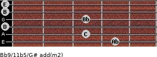 Bb9/11b5/G# add(m2) guitar chord