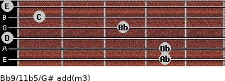 Bb9/11b5/G# add(m3) guitar chord