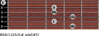 Bb9/11b5/G# add(#5) guitar chord