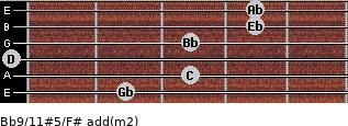 Bb9/11#5/F# add(m2) guitar chord